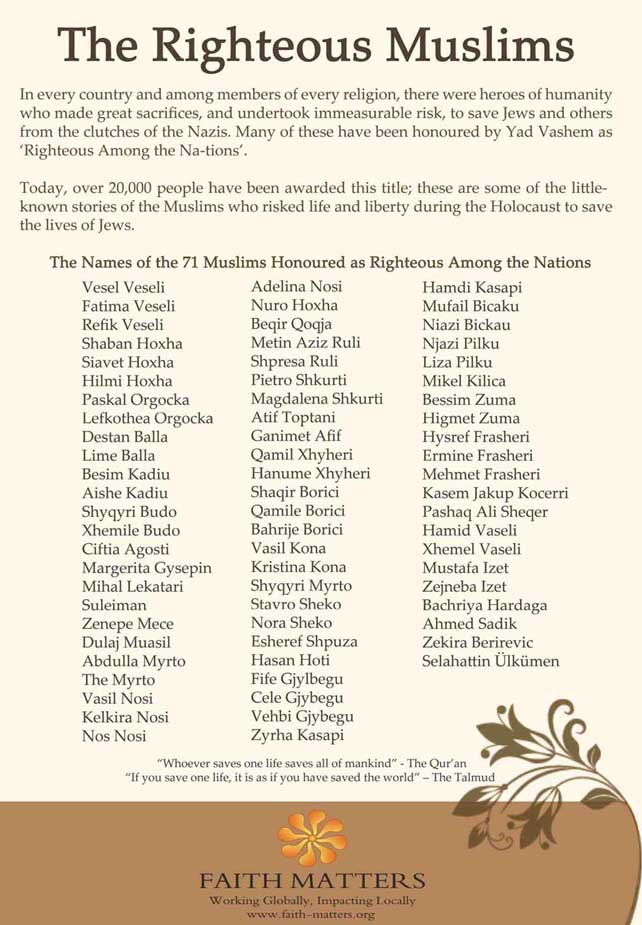 Names of Righteous Muslims